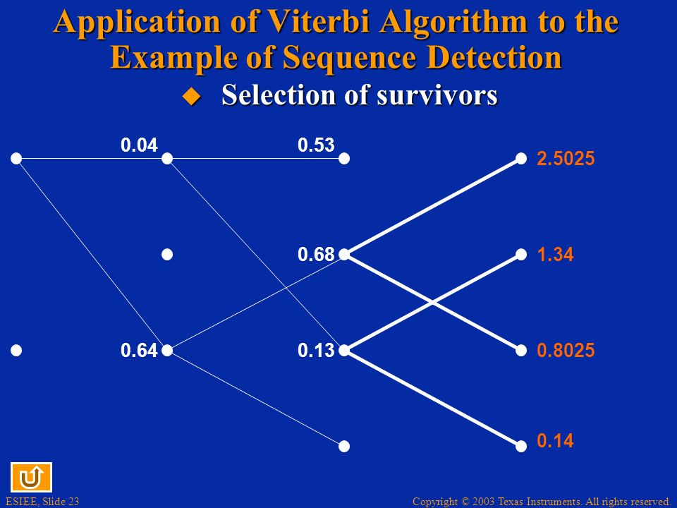 Copyright © 2003 Texas Instruments. All rights reserved. ESIEE, Slide 23 Application of Viterbi Algorithm to the Example of Sequence Detection Selecti