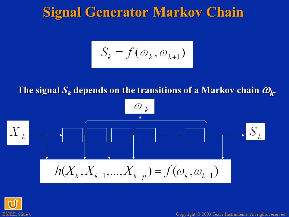 Copyright © 2003 Texas Instruments. All rights reserved. ESIEE, Slide 6 Signal Generator Markov Chain The signal S k depends on the transitions of a M