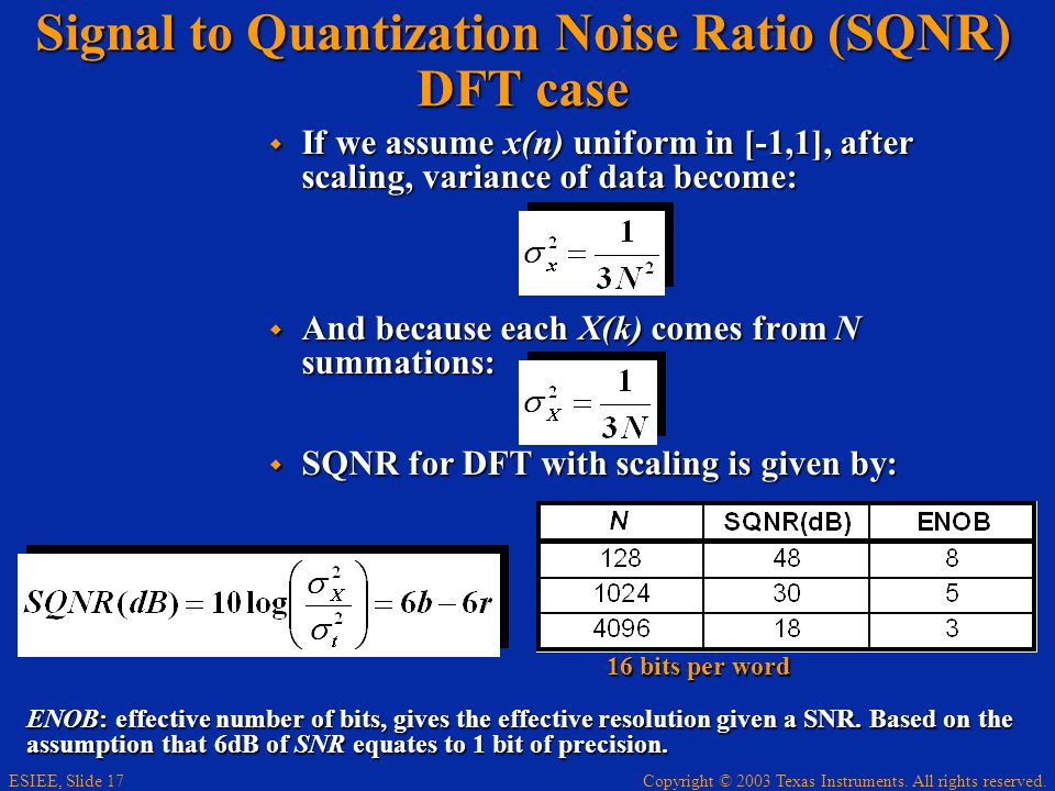 Copyright © 2003 Texas Instruments. All rights reserved. ESIEE, Slide 17 Signal to Quantization Noise Ratio (SQNR) DFT case If we assume x(n) uniform