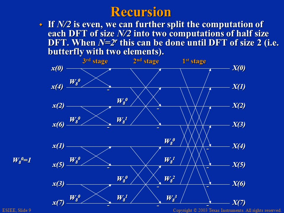 Copyright © 2003 Texas Instruments. All rights reserved. ESIEE, Slide 9Recursion If N/2 is even, we can further split the computation of each DFT of s