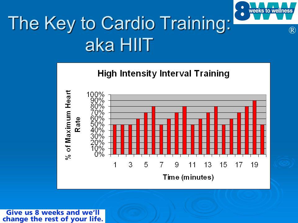 ® The Key to Cardio Training: aka HIIT