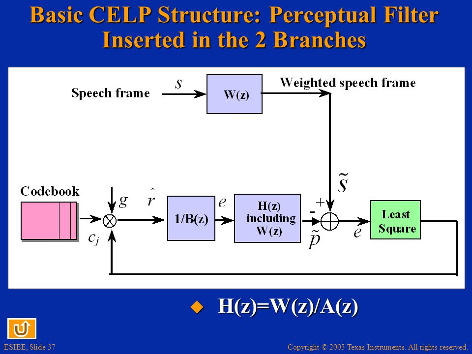 Copyright © 2003 Texas Instruments. All rights reserved. ESIEE, Slide 37 Basic CELP Structure: Perceptual Filter Inserted in the 2 Branches H(z)=W(z)/