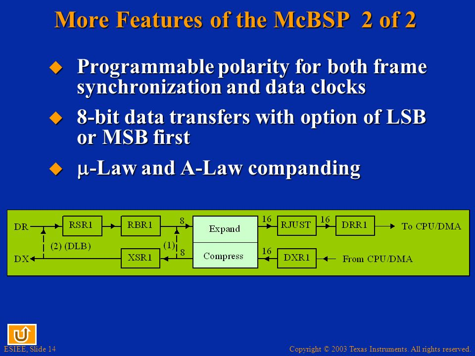 Copyright © 2003 Texas Instruments. All rights reserved. ESIEE, Slide 14 More Features of the McBSP 2 of 2 Programmable polarity for both frame synchr
