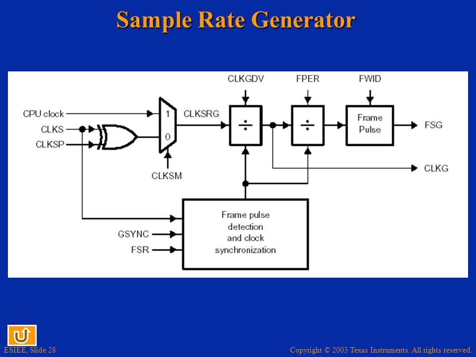 Copyright © 2003 Texas Instruments. All rights reserved. ESIEE, Slide 28 Sample Rate Generator