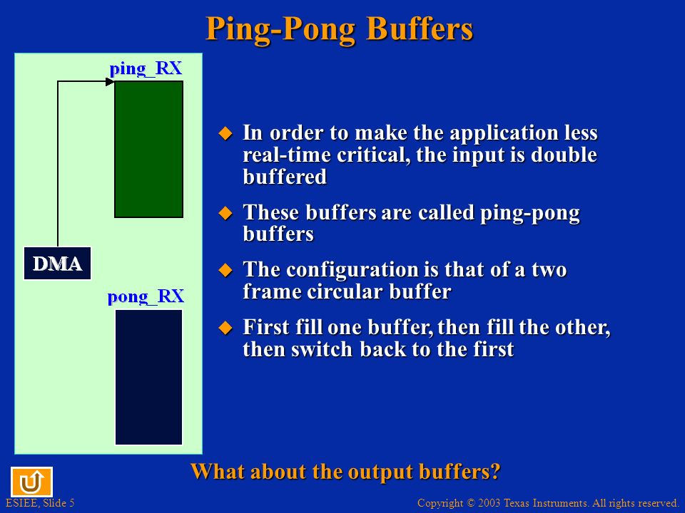 Copyright © 2003 Texas Instruments. All rights reserved. ESIEE, Slide 5 Ping-Pong Buffers In order to make the application less real-time critical, th