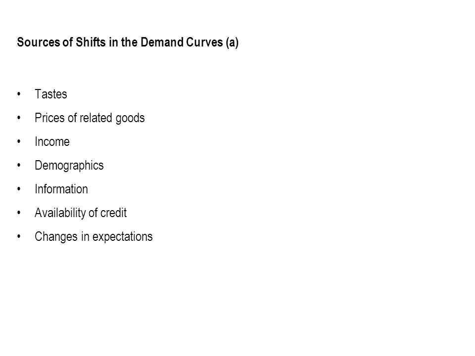 Sources of Shifts in the Demand Curves (a) Tastes Prices of related goods Income Demographics Information Availability of credit Changes in expectatio