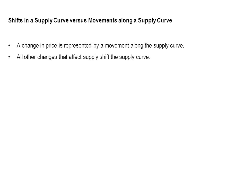 Shifts in a Supply Curve versus Movements along a Supply Curve A change in price is represented by a movement along the supply curve. All other change