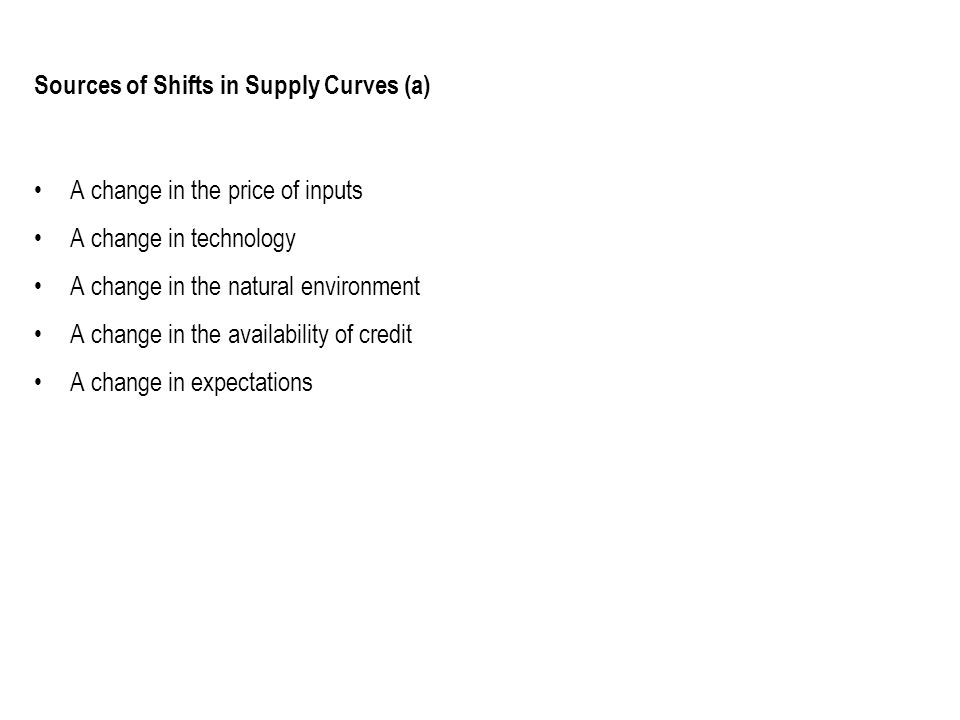 Sources of Shifts in Supply Curves (a) A change in the price of inputs A change in technology A change in the natural environment A change in the avai