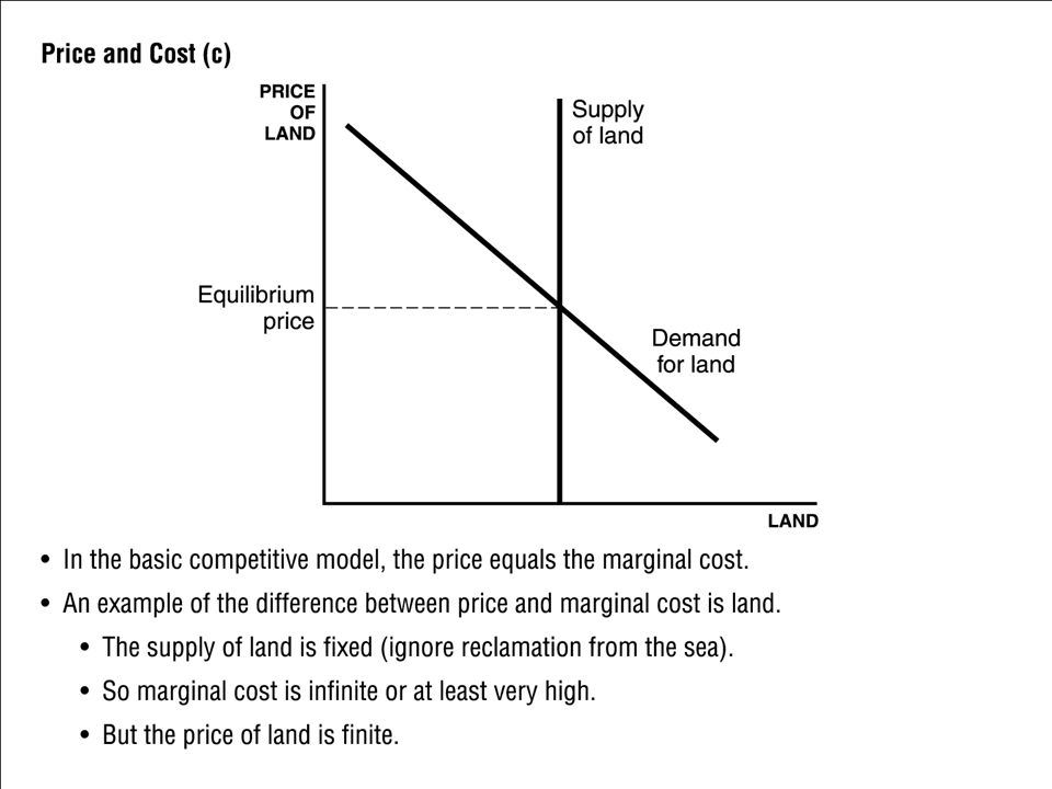 Price and Cost (b) In the basic competitive model, the price equals the marginal cost. An example of the difference between price and marginal cost is