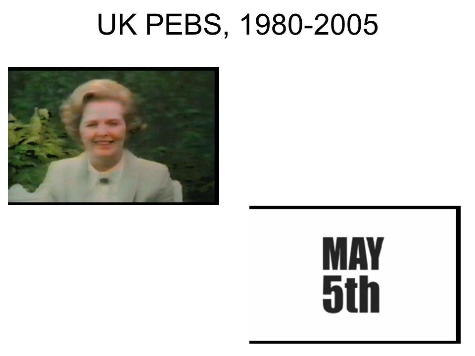 UK PEBS, 1980-2005