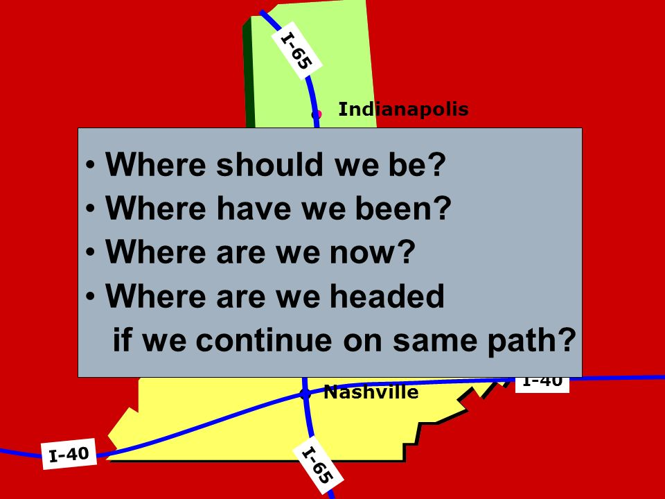 Indianapolis I-65 I-40 Nashville Louisville Where should we be? Where have we been? Where are we now? Where are we headed if we continue on same path?