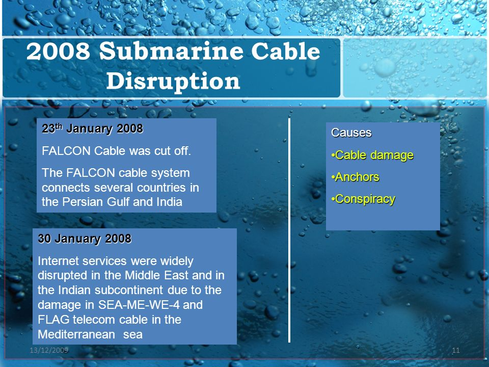 13/12/200911 2008 Submarine Cable Disruption 30 January 2008 Internet services were widely disrupted in the Middle East and in the Indian subcontinent