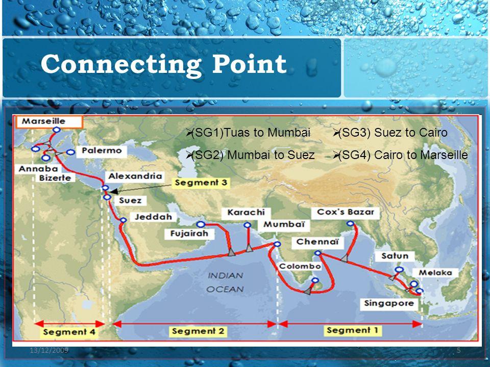 13/12/20095 Connecting Point (SG1)Tuas to Mumbai (SG2) Mumbai to Suez (SG3) Suez to Cairo (SG4) Cairo to Marseille