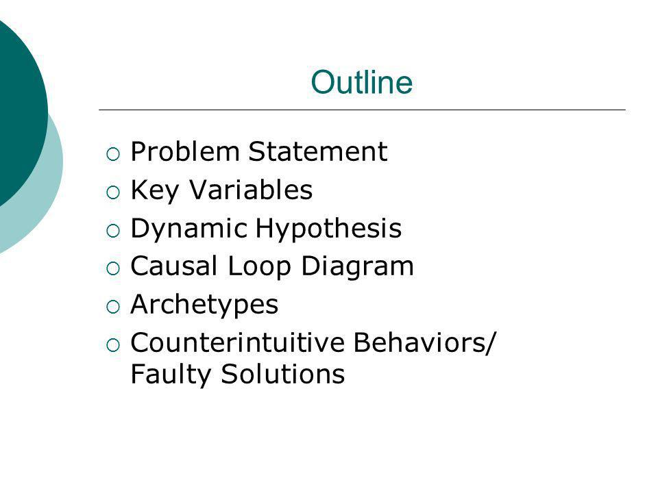 Outline Problem Statement Key Variables Dynamic Hypothesis Causal Loop Diagram Archetypes Counterintuitive Behaviors/ Faulty Solutions