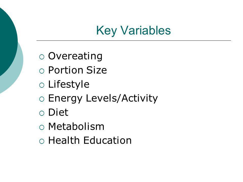 Key Variables Overeating Portion Size Lifestyle Energy Levels/Activity Diet Metabolism Health Education