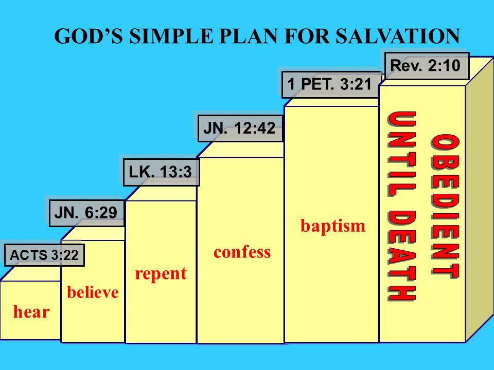 GODS SIMPLE PLAN FOR SALVATION hear believe repent confess baptism ACTS 3:22 JN. 6:29 LK. 13:3 JN. 12:42 1 PET. 3:21 Rev. 2:10