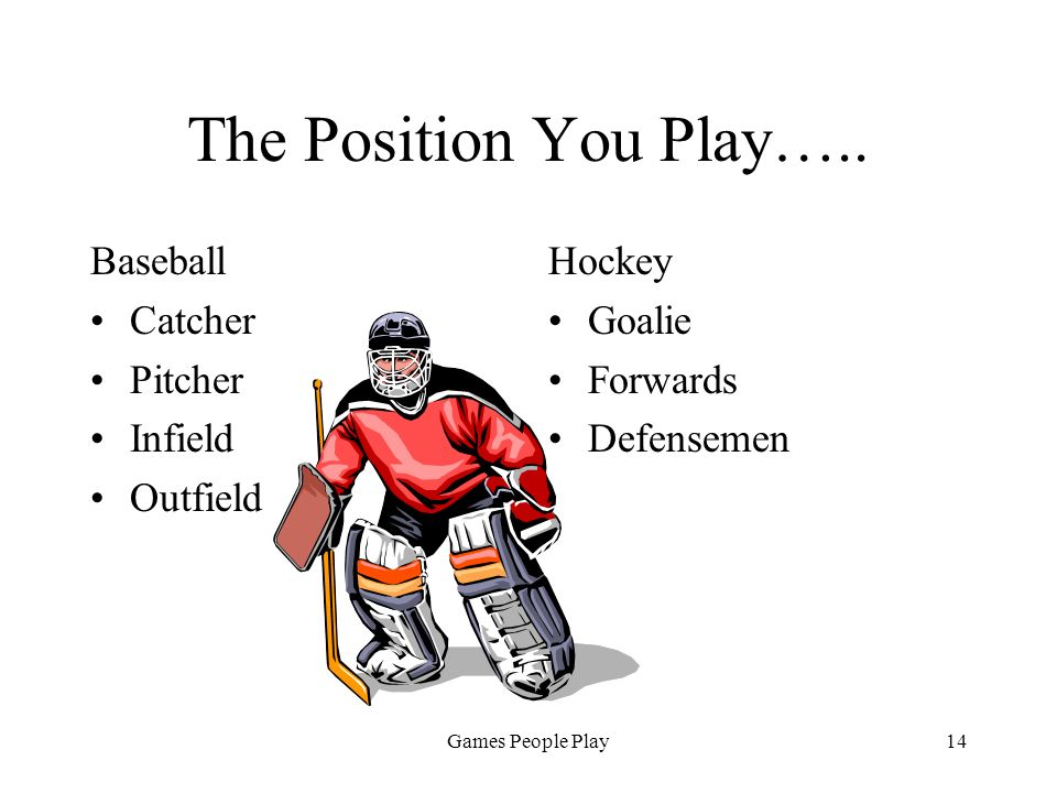Games People Play14 The Position You Play….. Baseball Catcher Pitcher Infield Outfield Hockey Goalie Forwards Defensemen