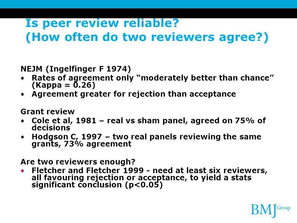 Is peer review reliable? (How often do two reviewers agree?) NEJM (Ingelfinger F 1974) Rates of agreement only moderately better than chance (Kappa =