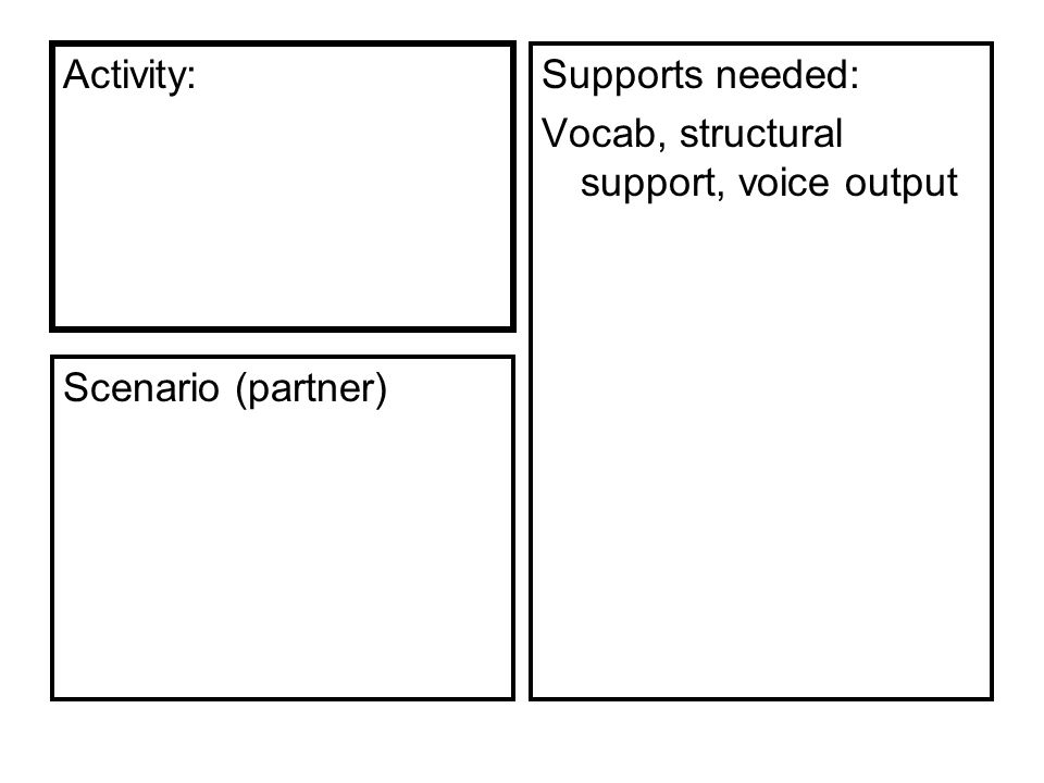 Scenario (partner) Supports needed: Vocab, structural support, voice output Activity: