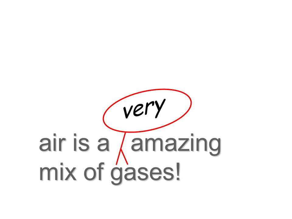 air is a amazing mix of gases! very