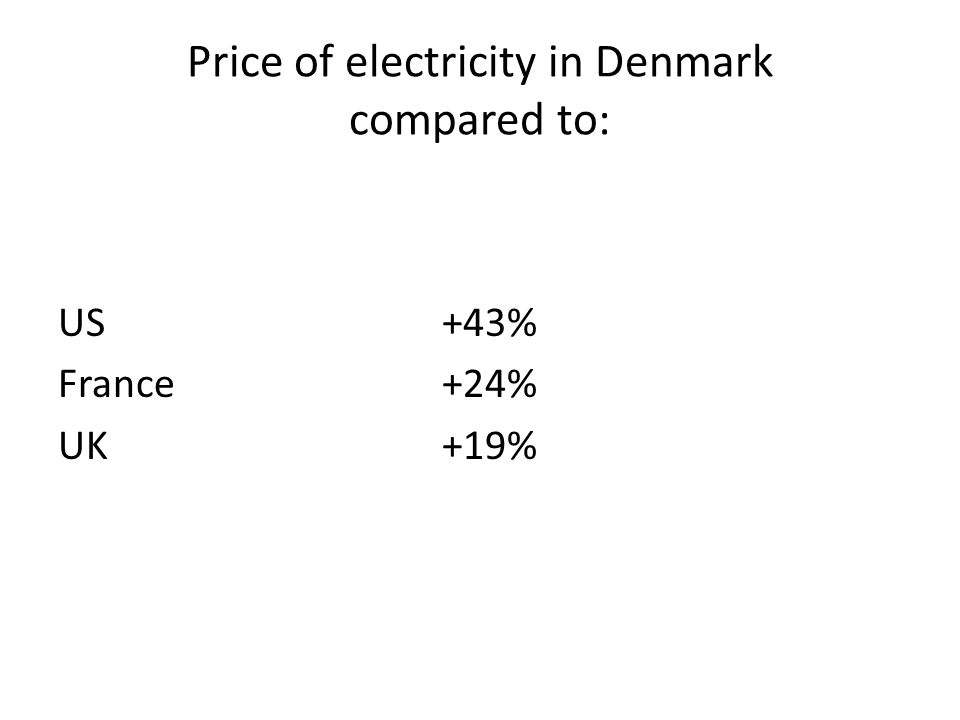 Price of electricity in Denmark compared to: US+43% France+24% UK+19%