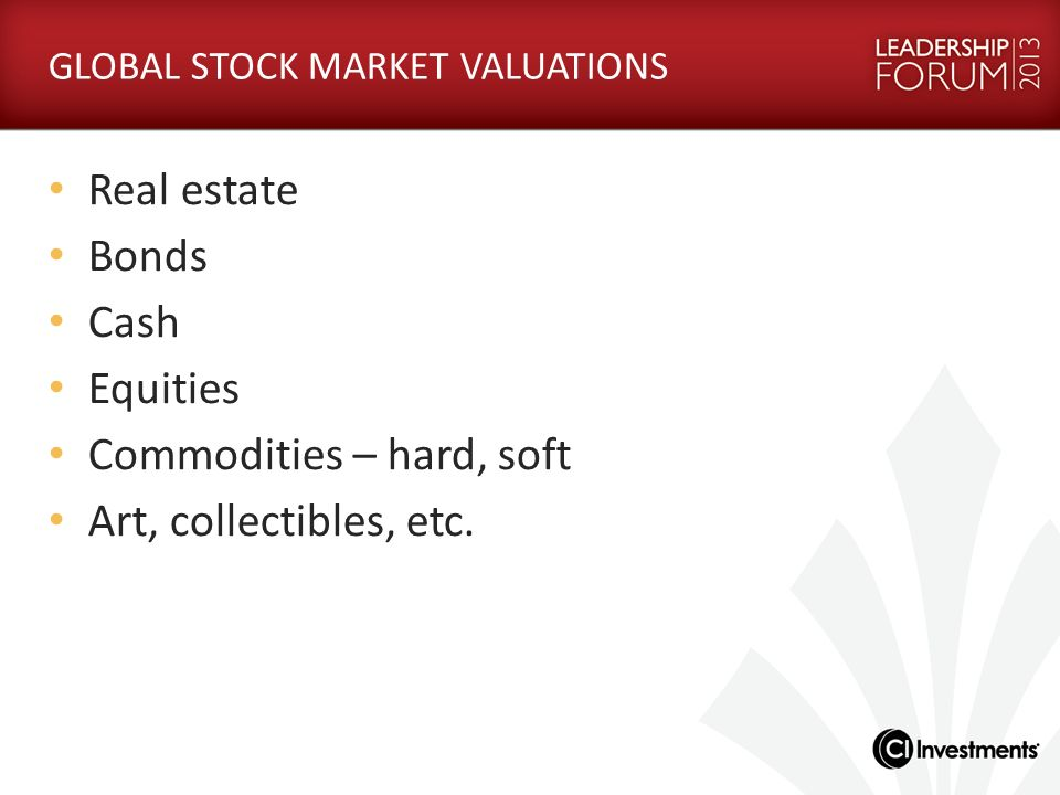 GLOBAL STOCK MARKET VALUATIONS Real estate Bonds Cash Equities Commodities – hard, soft Art, collectibles, etc.