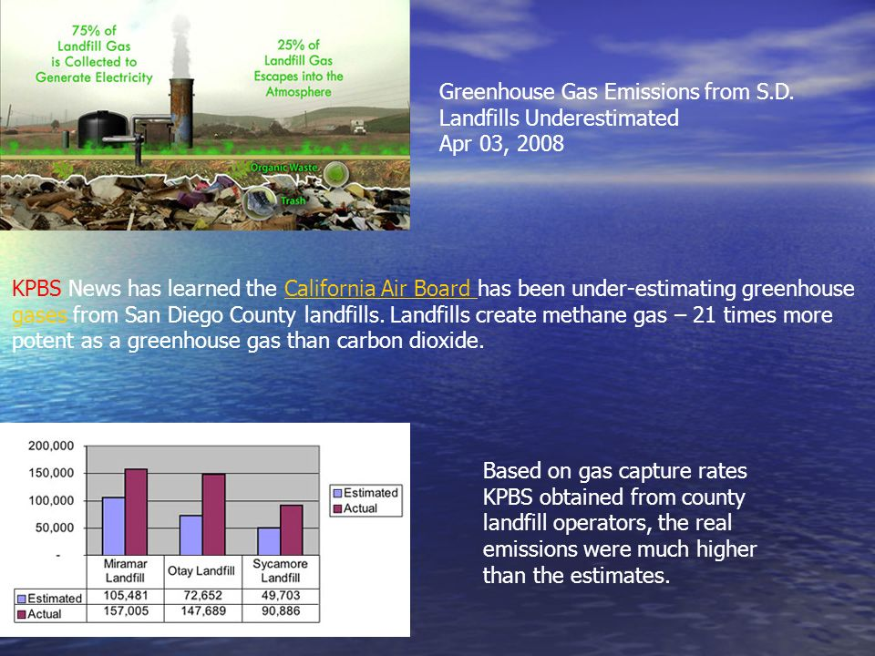 KPBS News has learned the California Air Board has been under-estimating greenhouse gases from San Diego County landfills.
