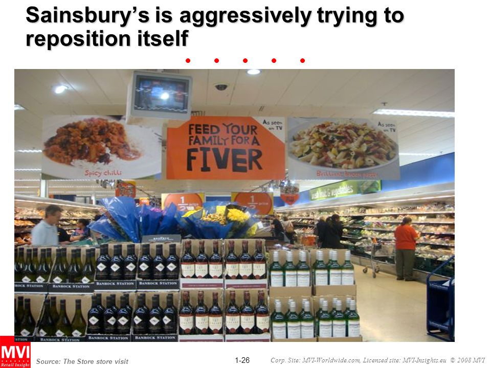 1-26 Corp. Site: MVI-Worldwide.com, Licensed site: MVI-Insights.eu © 2008 MVI Sainsburys is aggressively trying to reposition itself Source: The Store