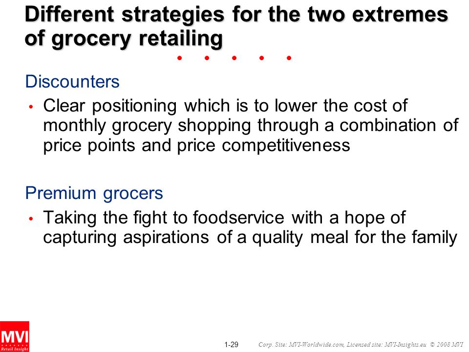 1-29 Corp. Site: MVI-Worldwide.com, Licensed site: MVI-Insights.eu © 2008 MVI Different strategies for the two extremes of grocery retailing Discounte