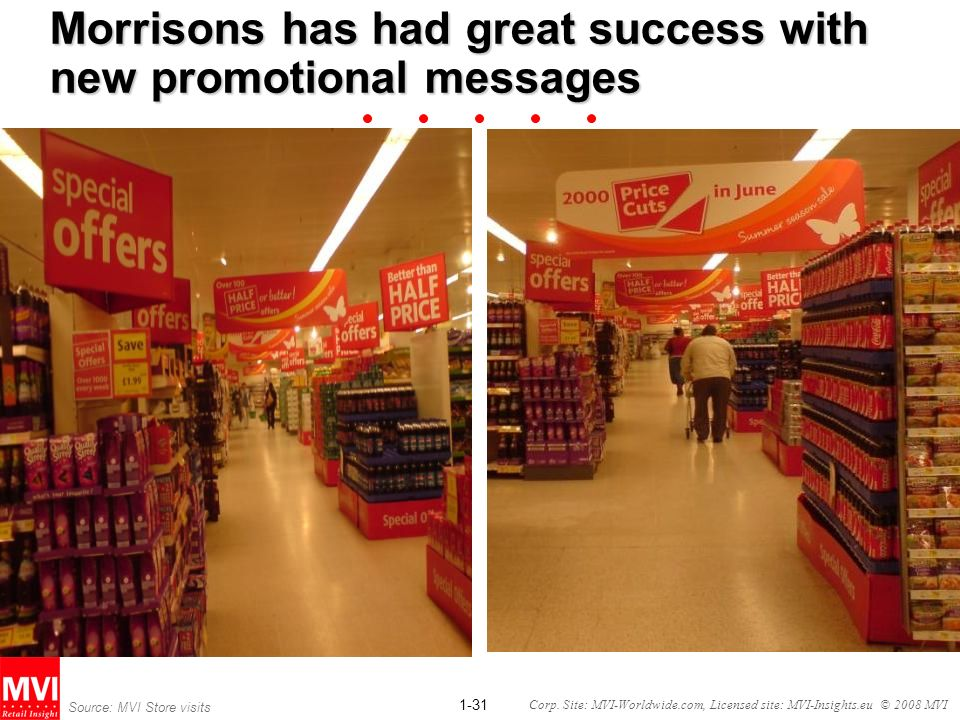 1-31 Corp. Site: MVI-Worldwide.com, Licensed site: MVI-Insights.eu © 2008 MVI Morrisons has had great success with new promotional messages Source: MV