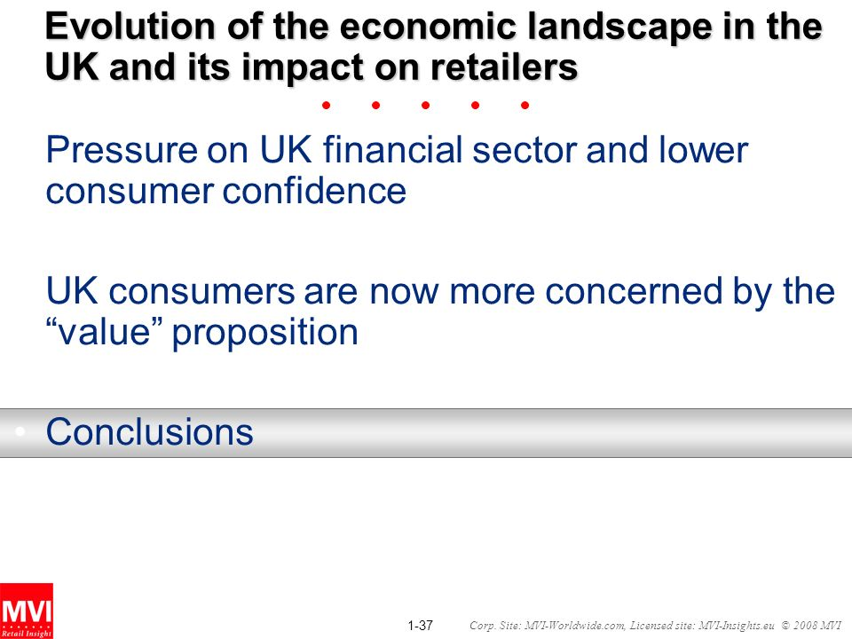 1-37 Corp. Site: MVI-Worldwide.com, Licensed site: MVI-Insights.eu © 2008 MVI Evolution of the economic landscape in the UK and its impact on retailer