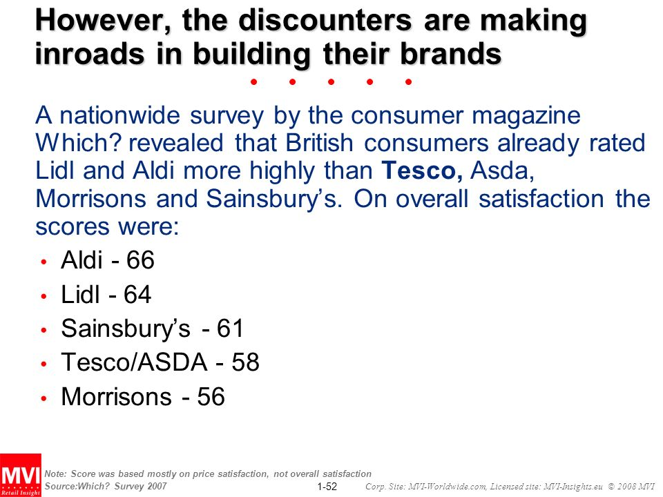 1-52 Corp. Site: MVI-Worldwide.com, Licensed site: MVI-Insights.eu © 2008 MVI However, the discounters are making inroads in building their brands A n