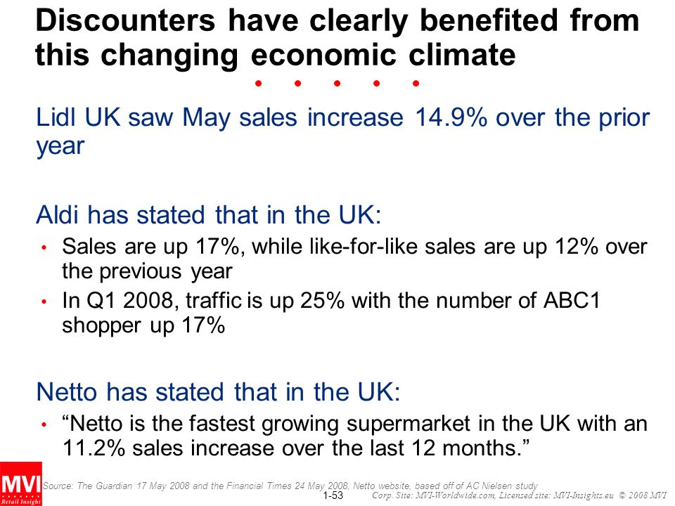 1-53 Corp. Site: MVI-Worldwide.com, Licensed site: MVI-Insights.eu © 2008 MVI Discounters have clearly benefited from this changing economic climate L