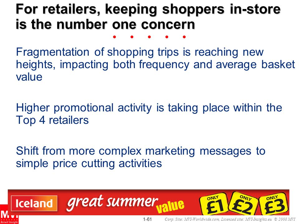 1-61 Corp. Site: MVI-Worldwide.com, Licensed site: MVI-Insights.eu © 2008 MVI For retailers, keeping shoppers in-store is the number one concern Fragm