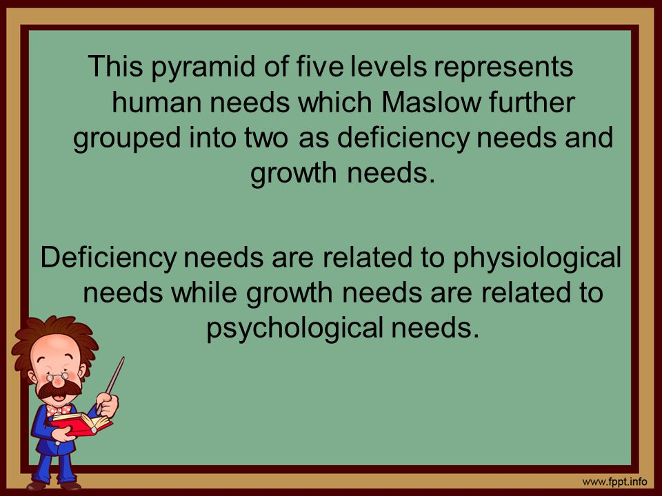 This pyramid of five levels represents human needs which Maslow further grouped into two as deficiency needs and growth needs. Deficiency needs are re