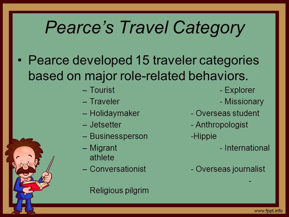 Pearces Travel Category Pearce developed 15 traveler categories based on major role-related behaviors. –Tourist- Explorer –Traveler- Missionary –Holid
