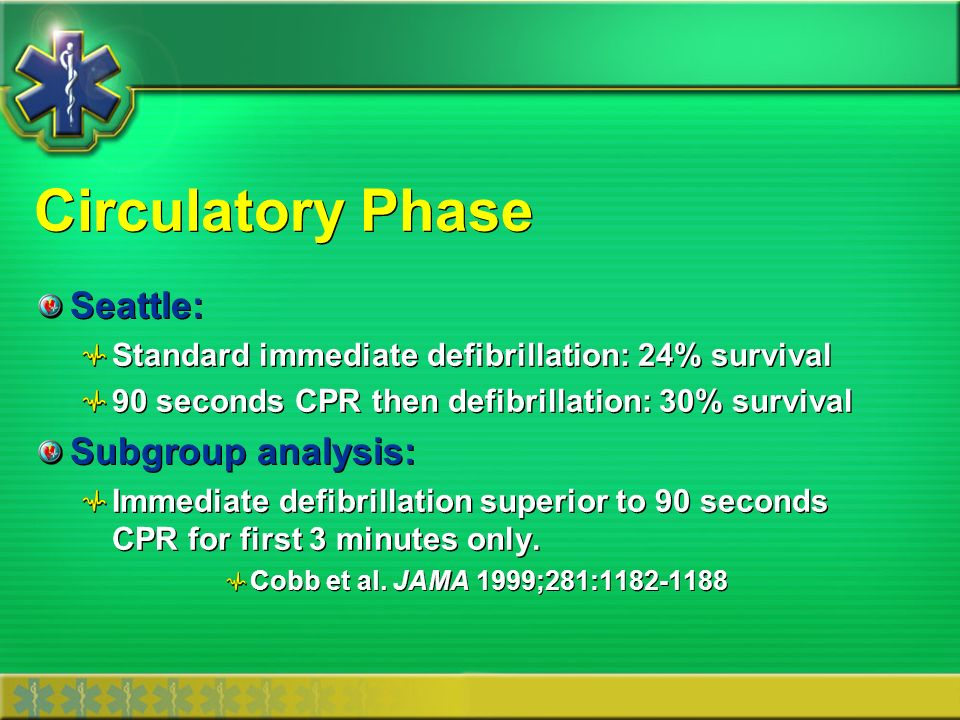 Circulatory Phase Seattle: Standard immediate defibrillation: 24% survival 90 seconds CPR then defibrillation: 30% survival Subgroup analysis: Immedia