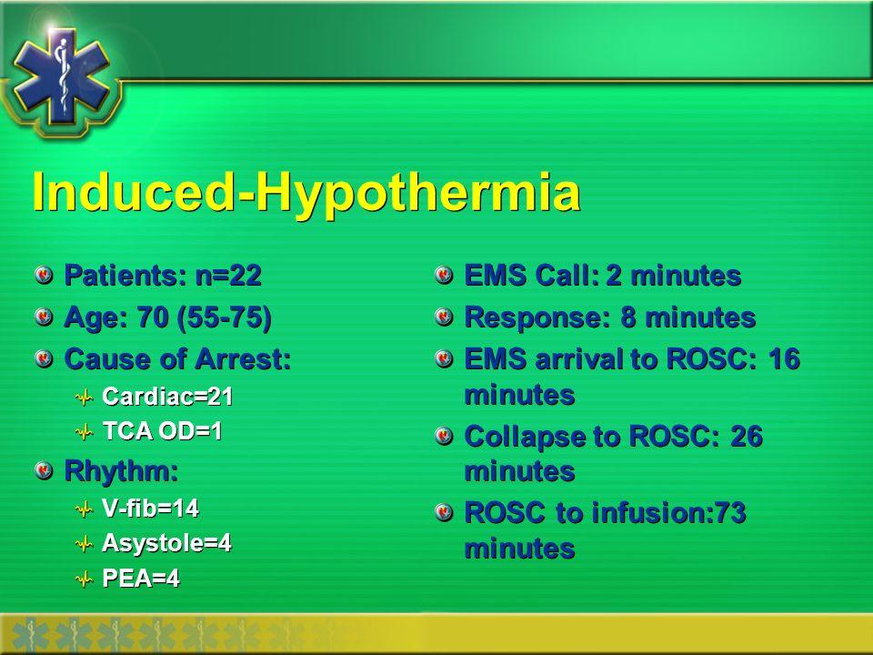 Induced-Hypothermia Patients: n=22 Age: 70 (55-75) Cause of Arrest: Cardiac=21 TCA OD=1 Rhythm: V-fib=14 Asystole=4 PEA=4 Patients: n=22 Age: 70 (55-7