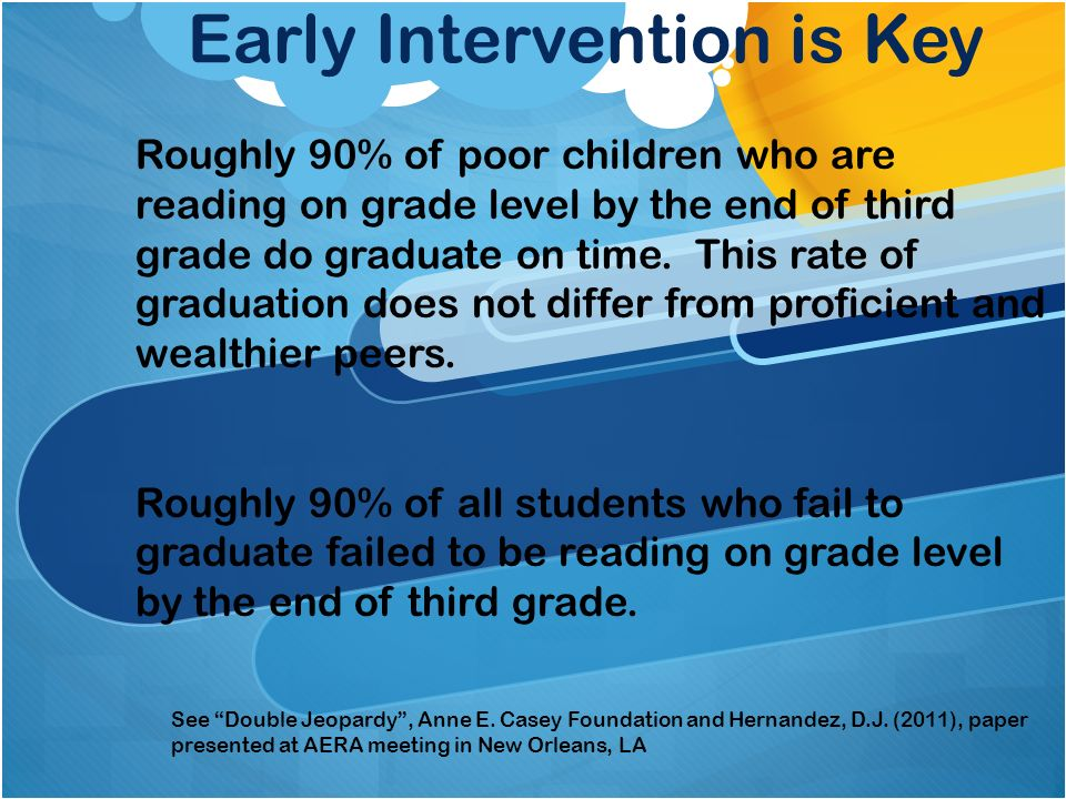 Early Intervention is Key Roughly 90% of poor children who are reading on grade level by the end of third grade do graduate on time. This rate of grad
