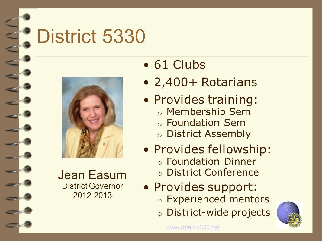 61 Clubs 2,400+ Rotarians Provides training: o Membership Sem o Foundation Sem o District Assembly Provides fellowship: o Foundation Dinner o District