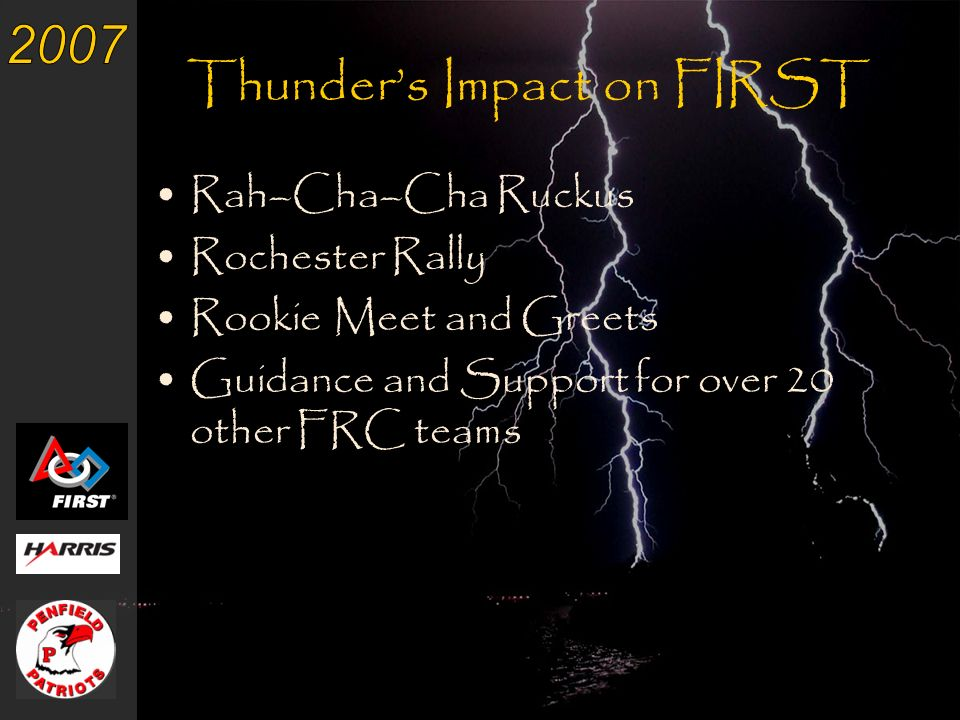 Taking the Community by Storm 1511 Thunder Bolts –Community Service –FLL Involvement –Demonstrations –Fundraising – Patron Drive