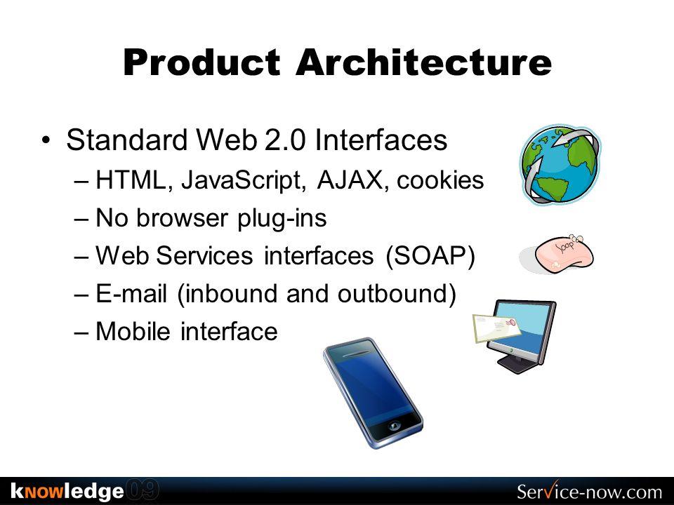 Product Architecture Standard Web 2.0 Interfaces –HTML, JavaScript, AJAX, cookies –No browser plug-ins –Web Services interfaces (SOAP) –E-mail (inboun