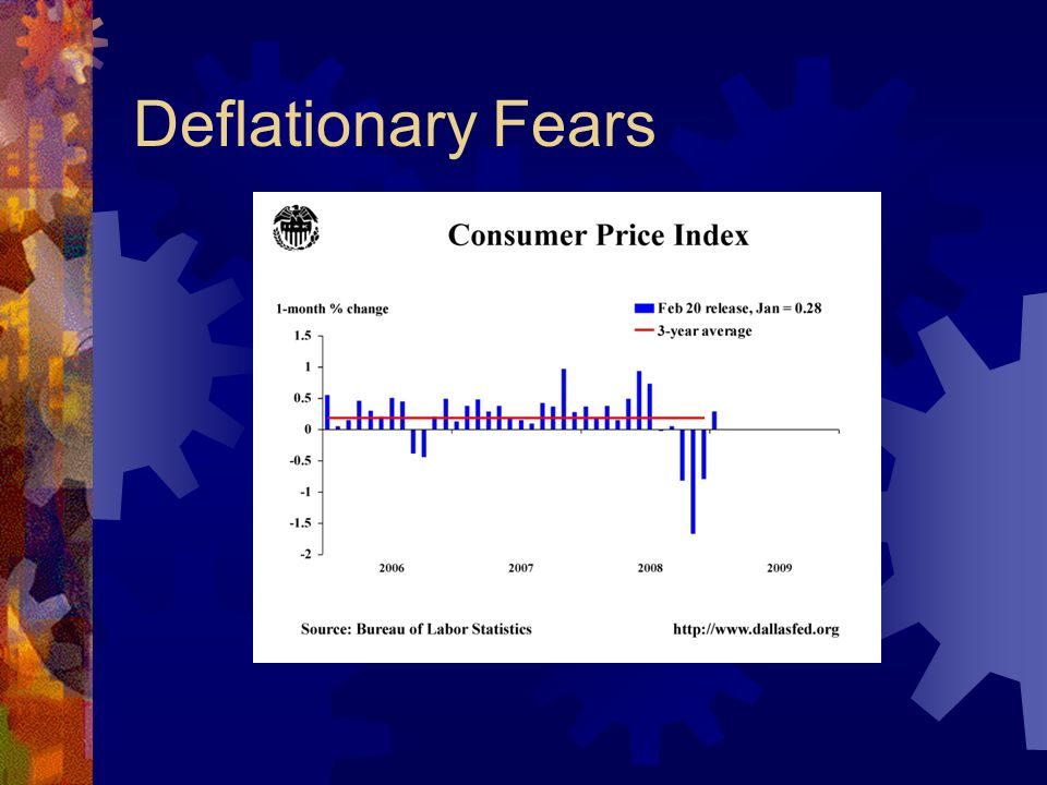 Deflationary Fears
