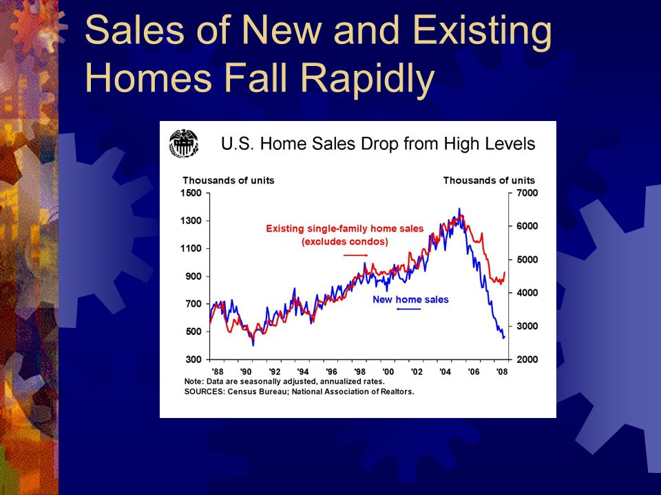 Sales of New and Existing Homes Fall Rapidly