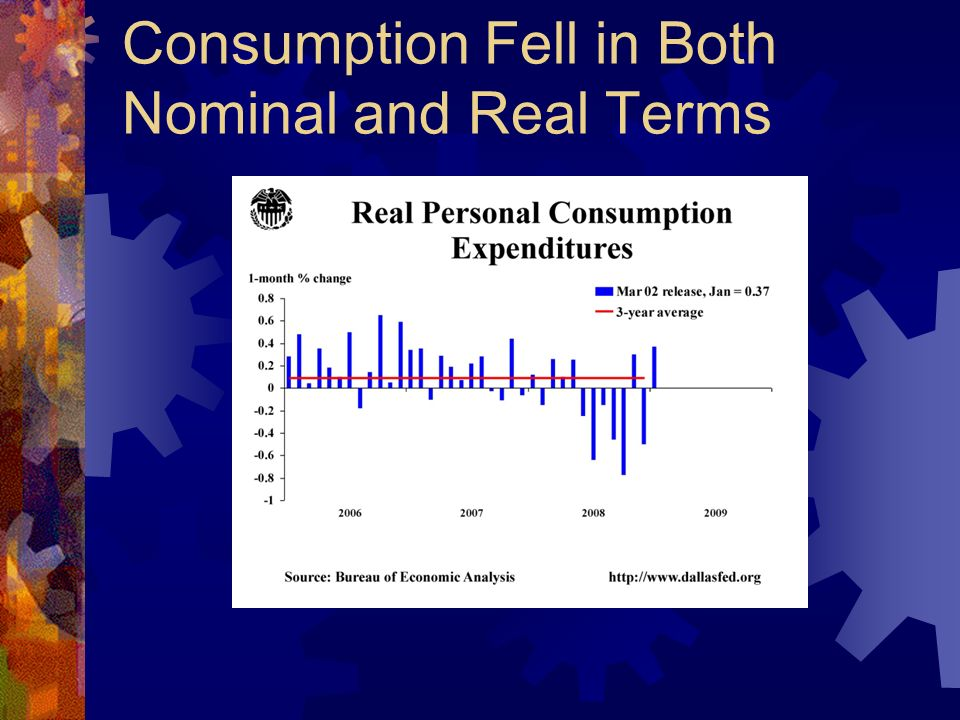 Consumption Fell in Both Nominal and Real Terms