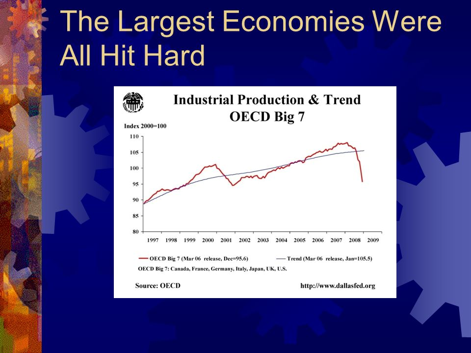 The Largest Economies Were All Hit Hard