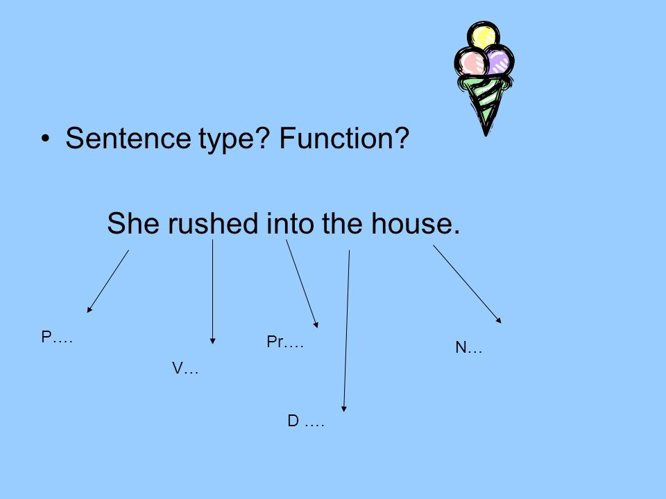 Sentence type? Function? She rushed into the house. P…. V… Pr…. D …. N…