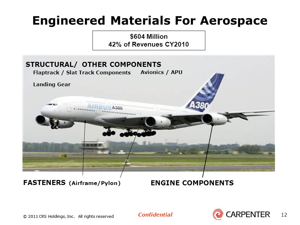 Confidential © 2011 CRS Holdings, Inc. All rights reserved 12 FASTENERS (Airframe/Pylon) STRUCTURAL/ OTHER COMPONENTS Flaptrack / Slat Track Component
