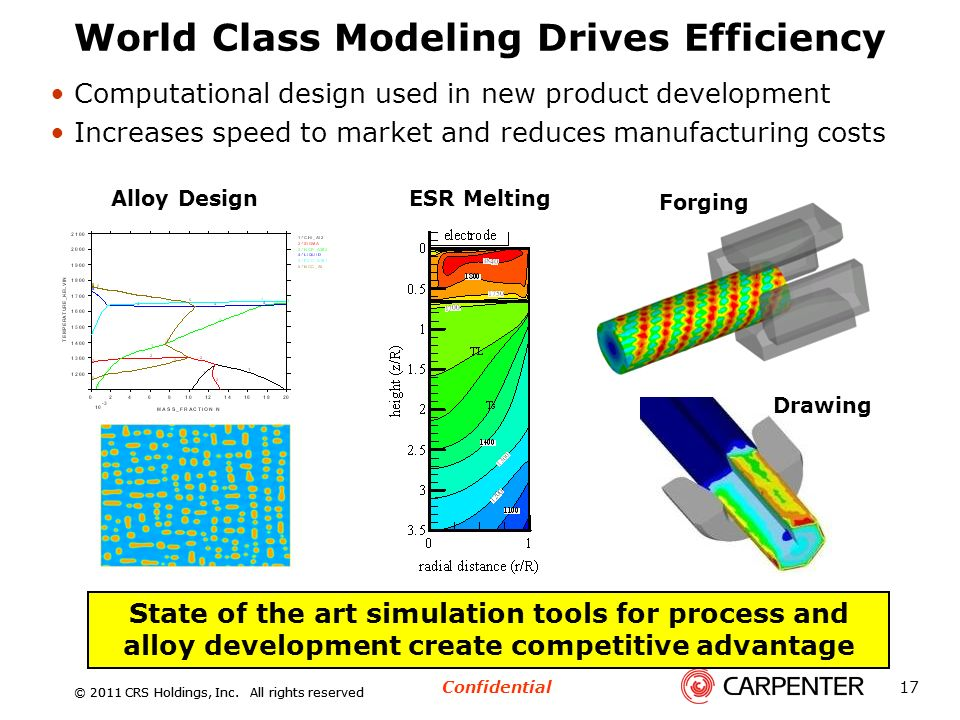 Confidential © 2011 CRS Holdings, Inc. All rights reserved 17 World Class Modeling Drives Efficiency Computational design used in new product developm
