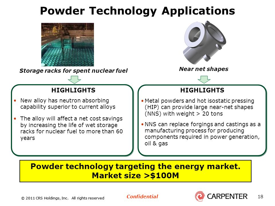 Confidential © 2011 CRS Holdings, Inc. All rights reserved 18 © 2011 CRS Holdings, Inc. All rights reserved Powder technology targeting the energy mar